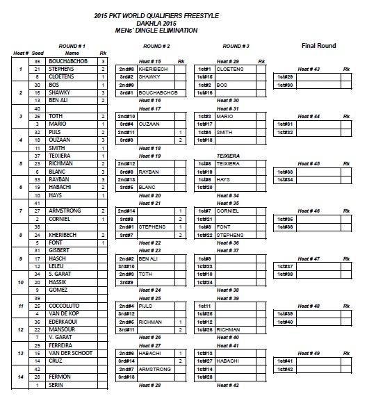 Dakhla_Qualifiers_2015_-_Men_Freestyle_Round_1